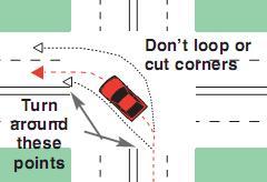 left turn example 1