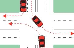 left turn example 2